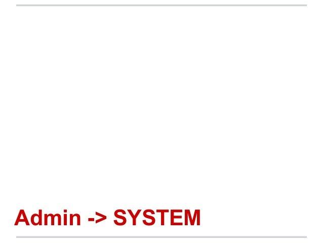 Admin -> SYSTEM