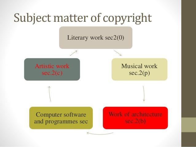 Subject matter of copyright Literary work sec2(0) Musical work sec.2(p) Work of architecture sec.2(b) Computer software an...