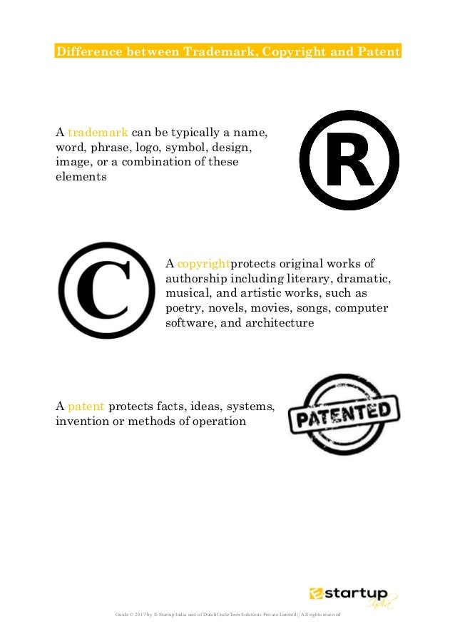 copyright registration india