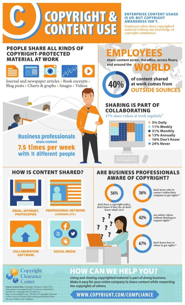 copyright \u0026 content use in the workplace infographic African Infographic