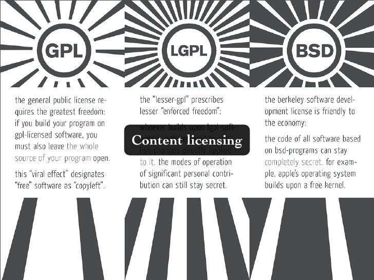 What is copyright?     Exclusive rights    Works embodying intellectual content    Authorise others    Perform certain...