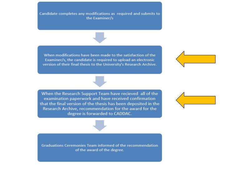 copyrighting thesis