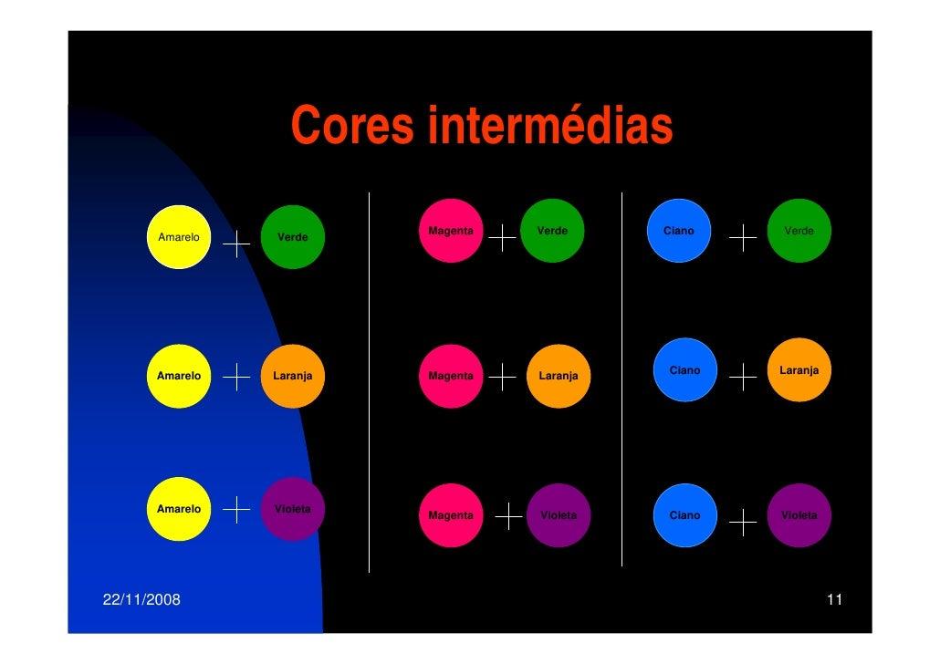 teoria da cor em educa o visual e tecnol gica