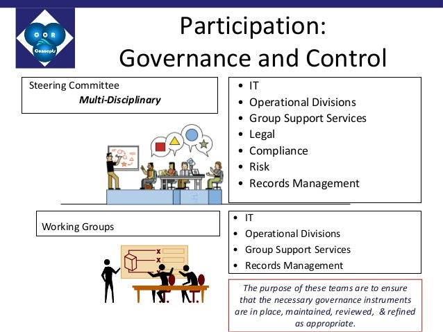 propose a suitable structure for a strategic plan that ensures appropriate participation from stakeh Description 1 implement and monitor environmentallysustainable work practicesby software publications writing team isbn: 1-74123-950.