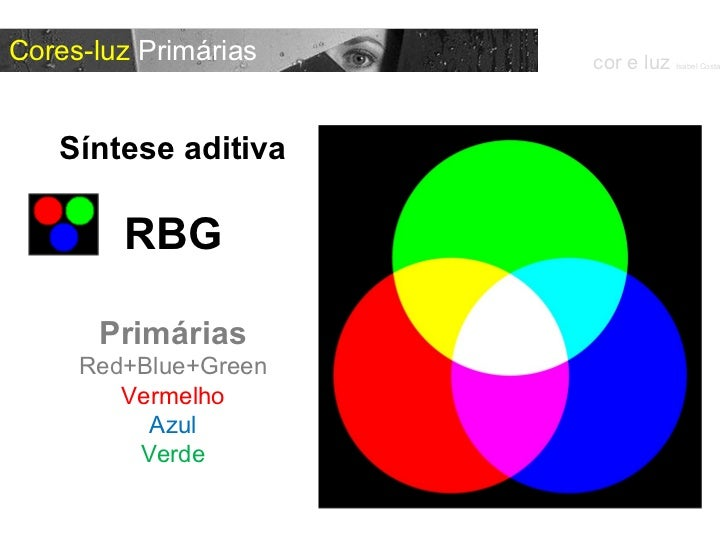 Síntese aditiva RBG Primárias Red+Blue+Green Vermelho Azul Verde cor e luz  Isabel Costa Cores-luz  Primárias