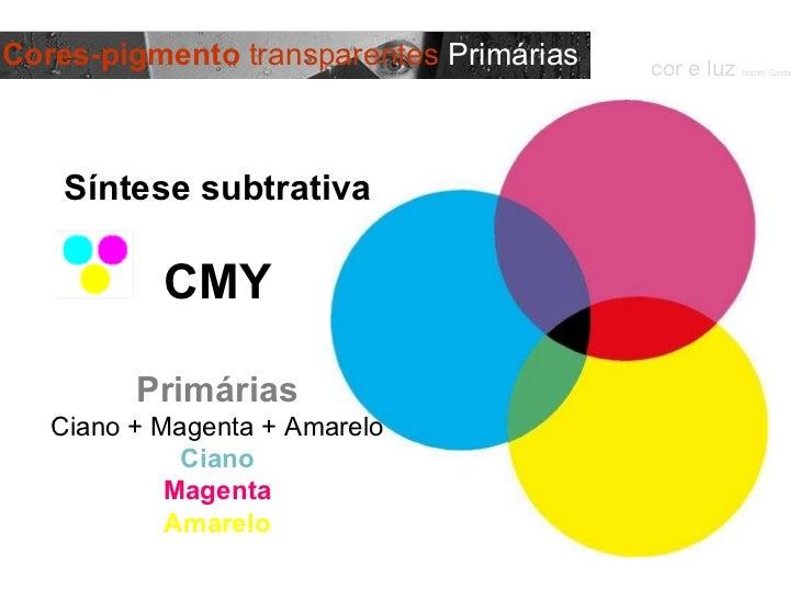 Síntese subtrativa CMY Primárias Ciano + Magenta + Amarelo Ciano Magenta Amarelo cor e luz  Isabel Costa Cores-pigmento  t...