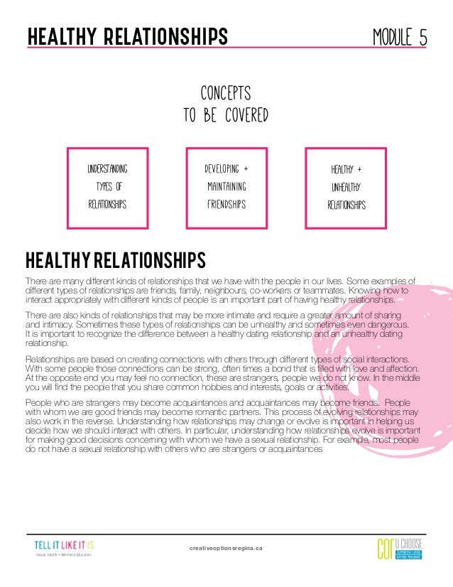 tell it like it is sexual health and wellness educationmodule 5; 42