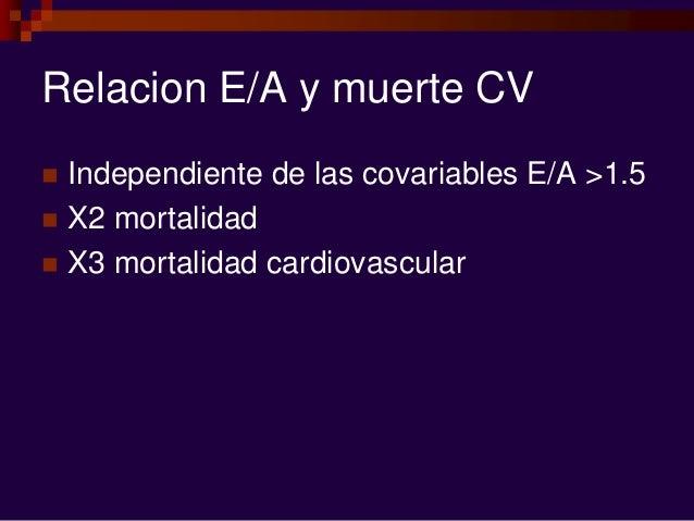 Relacion E/A y muerte CV  Independiente de las covariables E/A >1.5  X2 mortalidad  X3 mortalidad cardiovascular