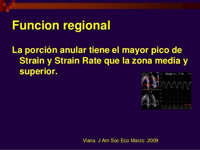 Funcion regional La porción anular tiene el mayor pico de Strain y Strain Rate que la zona media y superior. Viana. J Am S...