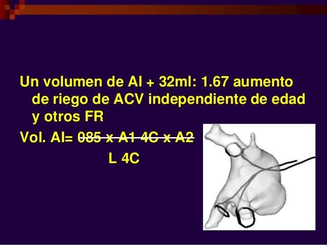 Un volumen de AI + 32ml: 1.67 aumento de riego de ACV independiente de edad y otros FR Vol. AI= 085 x A1 4C x A2 L 4C