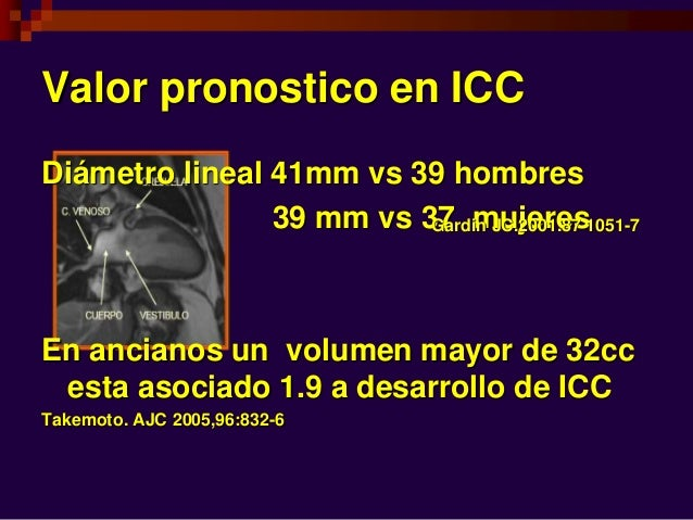 Valor pronostico en ICC Diámetro lineal 41mm vs 39 hombres 39 mm vs 37 mujeres En ancianos un volumen mayor de 32cc esta a...