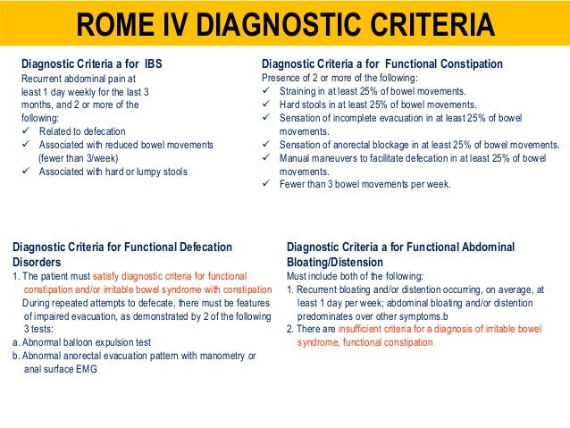 Rome 3 criteria functional dyspepsia treatment - Italian Guide