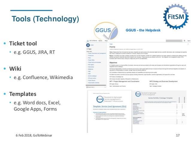 CORBEL FitSM webinar slides