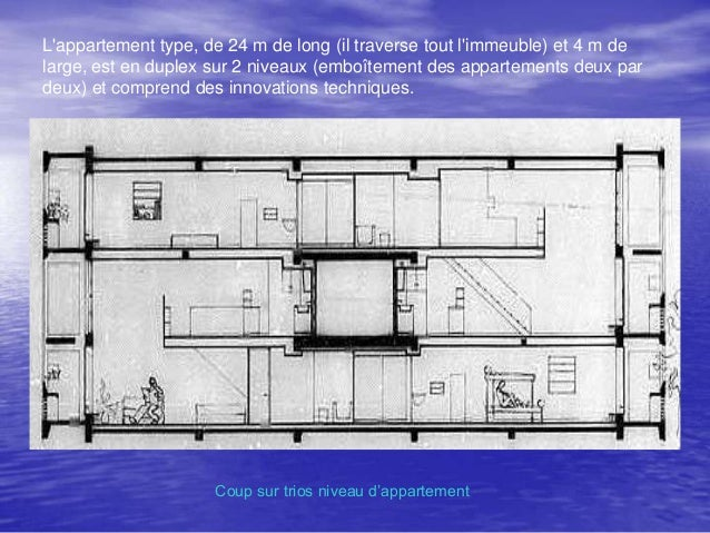 plan d'un appartement de la cite radieuse