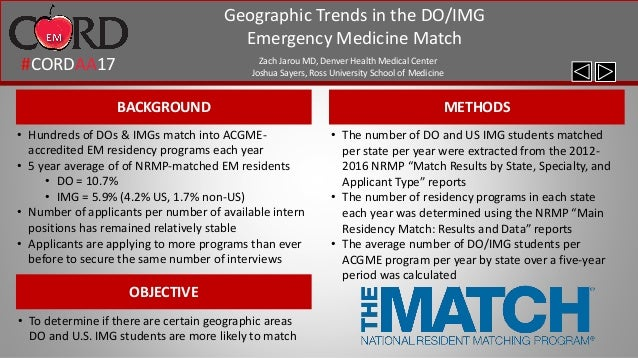 Geographic Trends in the DO/IMG Emergency Medicine Match