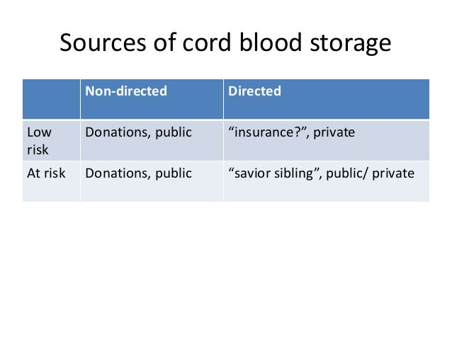 Cord Blood Banking Cost >> Cord blood and stem cells
