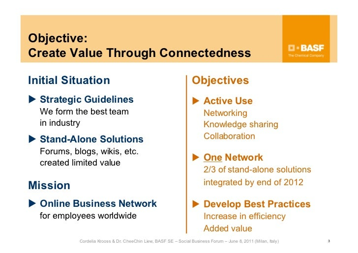 connect BASF: The Online Business Network - Cordelia Krooss