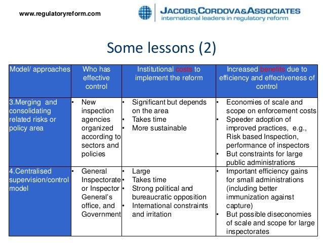 pros and cons of bureaucratic controls