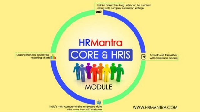 Human Resource information system 1. Infinite hierarchies (org units) can be created along with complex escalation setting...