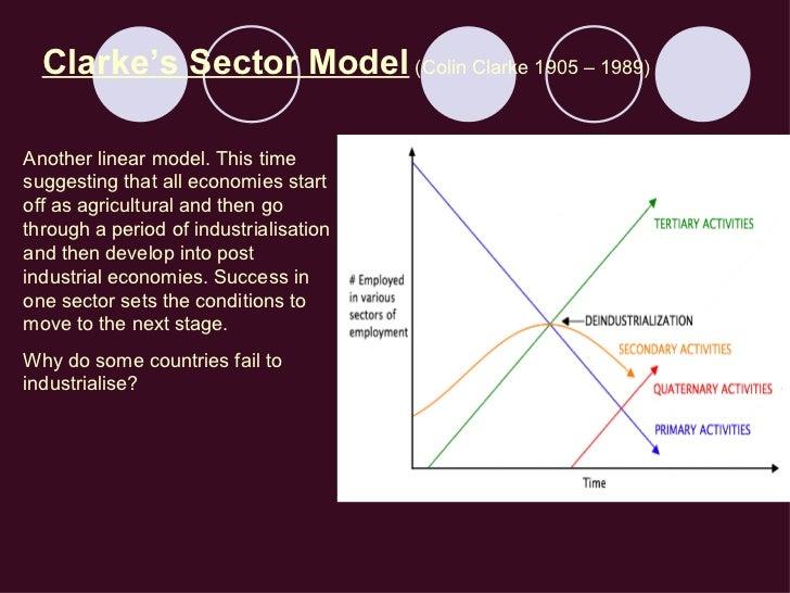 core periphery model of development