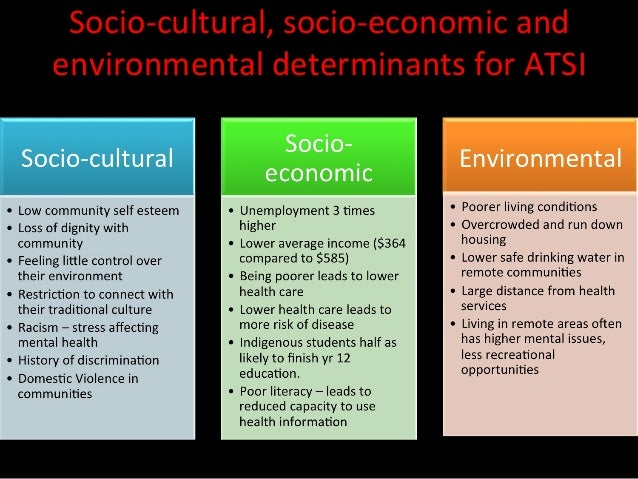 Socioeconomically disadvantaged people