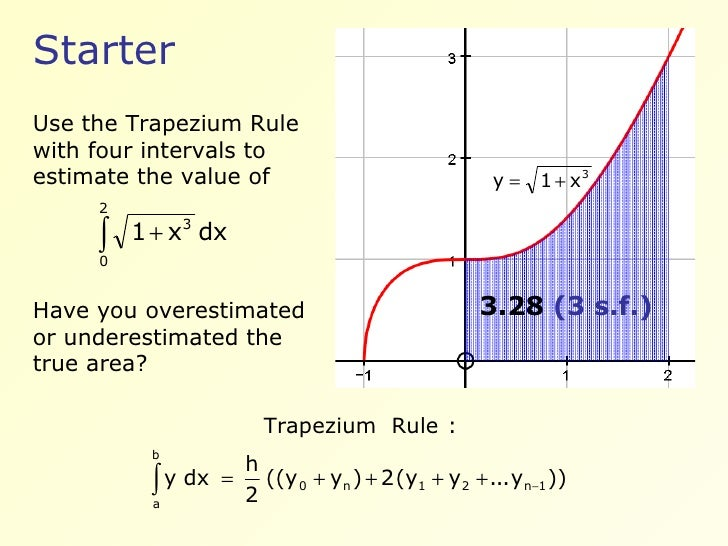 Starter Use the Trapezium Rule with four intervals to estimate the value of  Have you overestimated or underestimated the ...