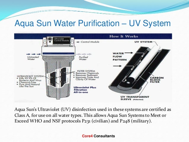 Solar Water Desalination System For Data Acquisition System : Core consultants presentation on solar water purification