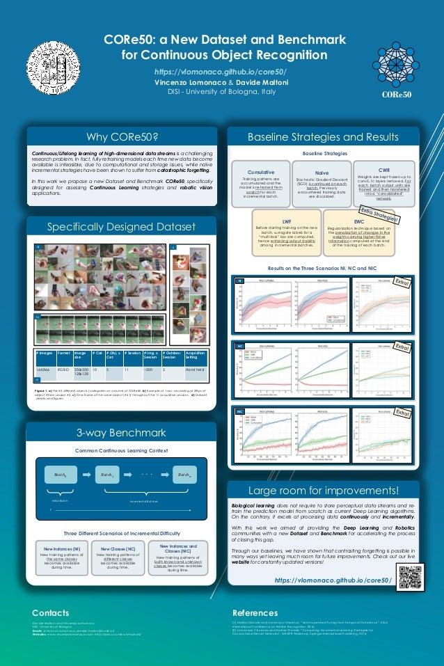 CORe50: a New Dataset and Benchmark for Continuous Object Recognition Vincenzo Lomonaco & Davide Maltoni DISI - University...