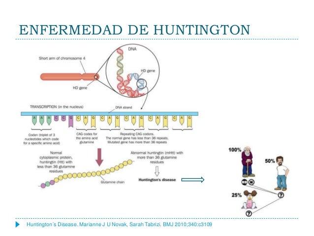 Corea, enfermedad de huntington y fenocopias