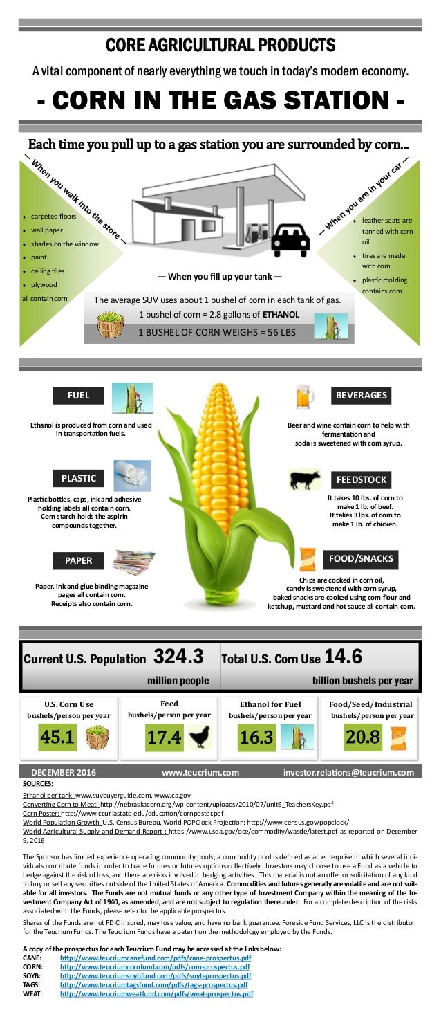 Each time you pull up to a gas station you are surrounded by corn... 45.1 U.S. Corn Use SOURCES: Ethanol per tank: www.suv...