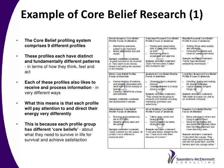 dominos core shared beliefs These core beliefs are the foundation of your leadership, the things  trader  joe's and domino's pizza have 1 eye-opening thing in common.