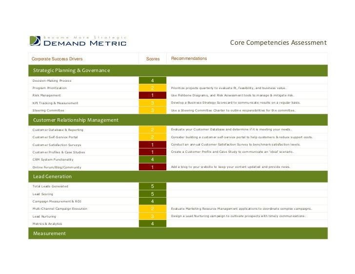 Core Competencies AssessmentCorporate Success Drivers          Scores   RecommendationsStrategic Planning & GovernanceDeci...