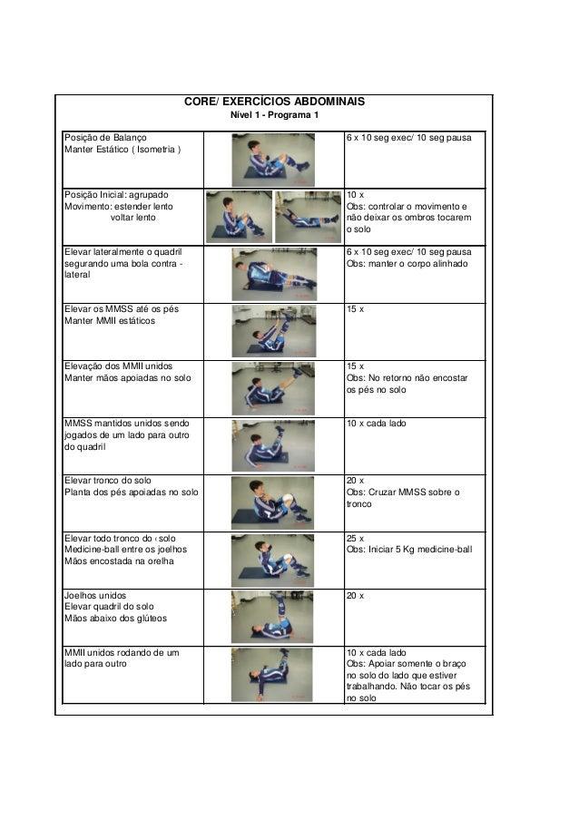 CORE/ EXERCÍCIOS ABDOMINAIS  Posição de Balanço 6 x 10 seg exec/ 10 seg pausa  Manter Estático ( Isometria )  Posição Inic...