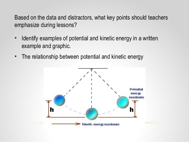 Core Content Coaching Grade 6 Potential Kinetic Energy 14 15