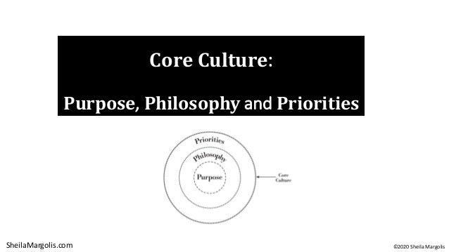 CoreCulture: Purpose, Philosophy and Priorities ©2020 Sheila MargolisSheilaMargolis.com