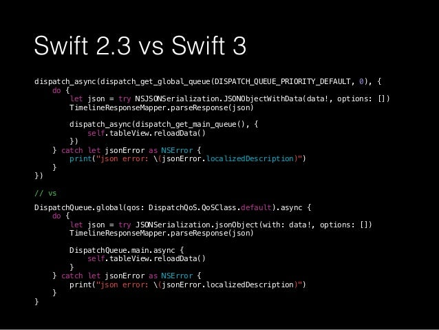 Core Data with Swift 3 0
