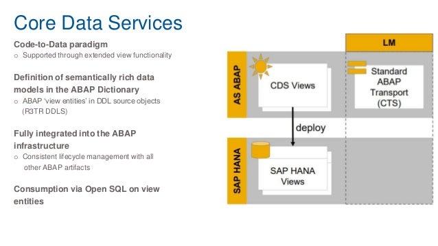 Core Data Service