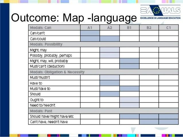 Outcome: Map -language
