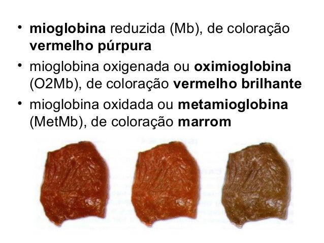 Resultado de imagem para cores das carnes