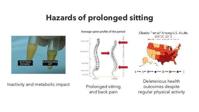 How to Break the Barriers of Office Ergonomics Slide 12