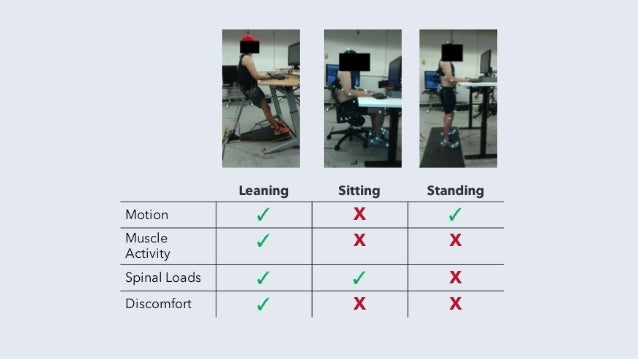 What can stand-to-lean workstations do for your business?