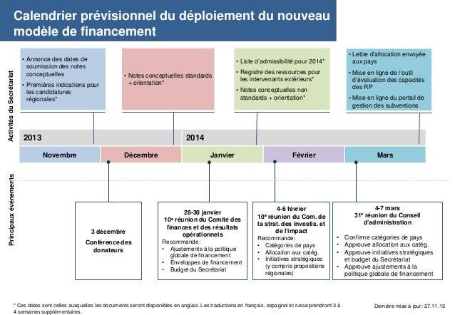 Initiatives Calendrier.Calendrier De Deploiement Du Nouveau Modele De Financement