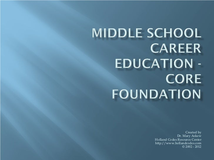 Created by             Dr. Mary AskewHolland Codes Resource Centerhttp://www.hollandcodes.com                 © 2002 - 2012