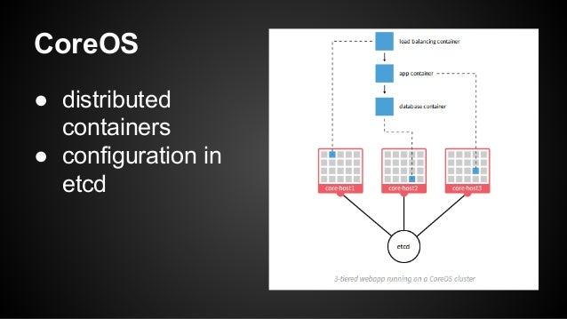 CoreOS intro Slide 3