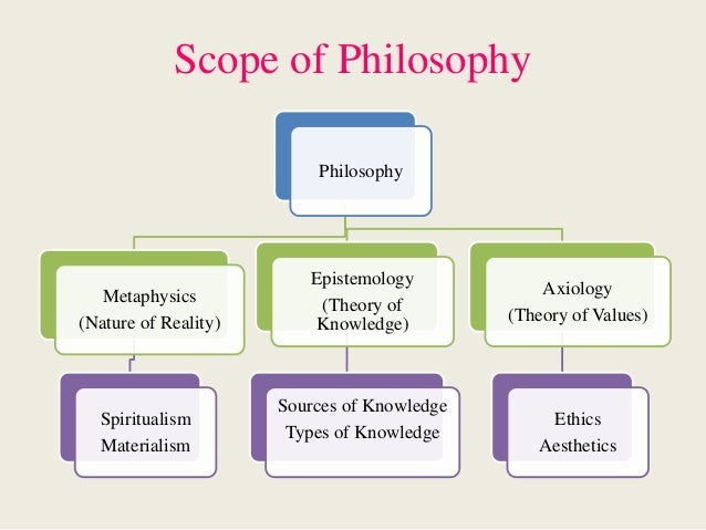 theory of knowledge paper