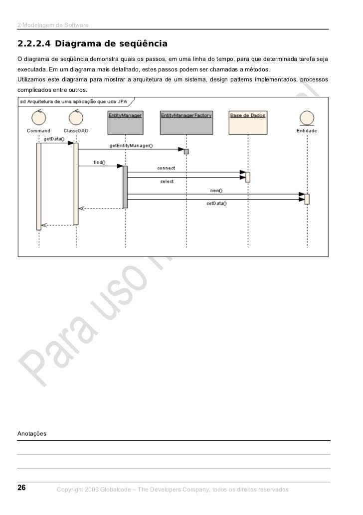 2 Modelagem de Software2.2.2.4 Diagrama de seqüênciaO diagrama de seqüência demonstra quais os passos, em uma linha do tem...