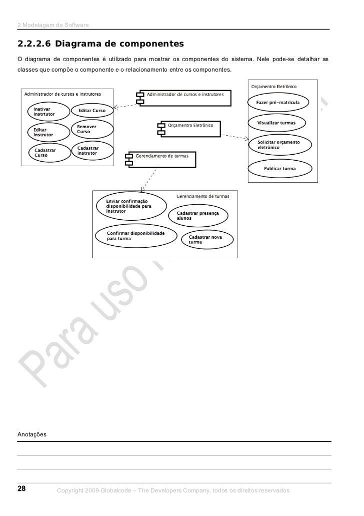 2 Modelagem de Software2.2.2.6 Diagrama de componentesO diagrama de componentes é utilizado para mostrar os componentes do...