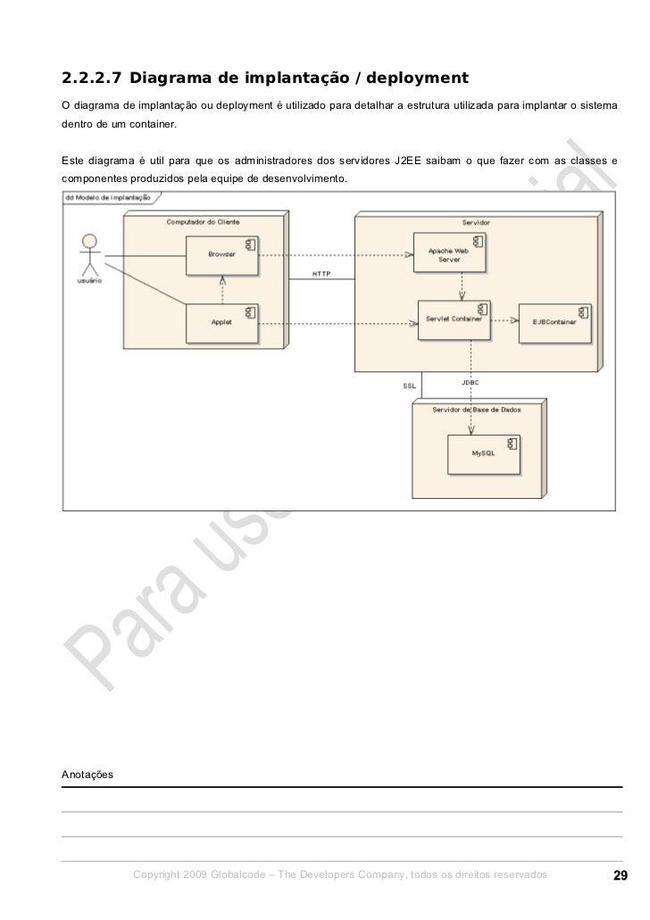 2.2.2.7 Diagrama de implantação / deploymentO diagrama de implantação ou deployment é utilizado para detalhar a estrutura ...