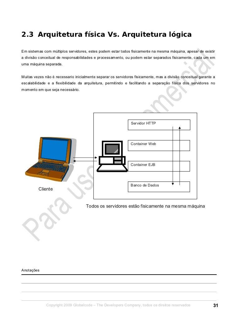 2.3 Arquitetura física Vs. Arquitetura lógicaEm sistemas com múltiplos servidores, estes podem estar todos fisicamente na ...