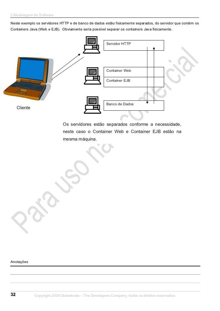 2 Modelagem de SoftwareNeste exemplo os servidores HTTP e de banco de dados estão fisicamente separados, do servidor que c...